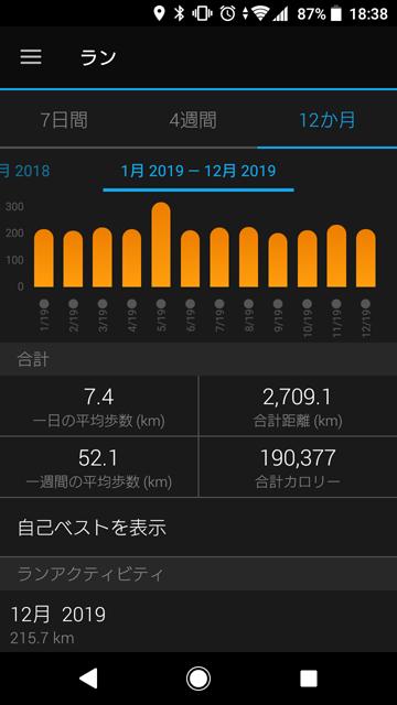 2019年12月のランニング走行距離