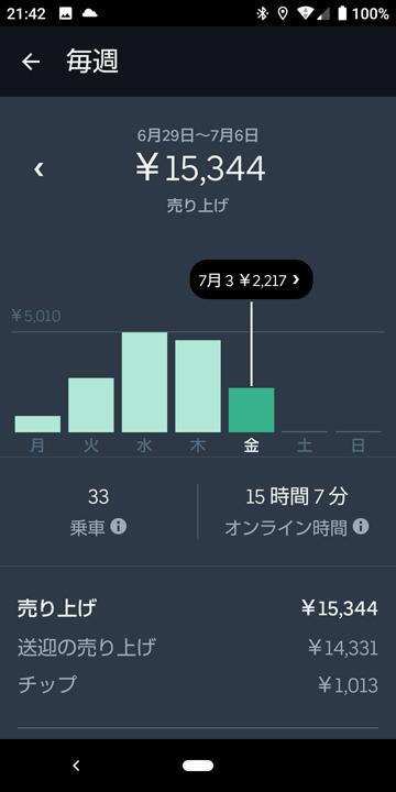 20200703_ubereats_日報
