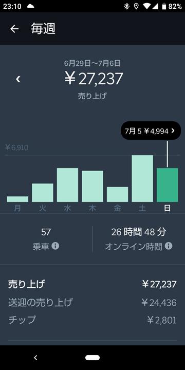 20200705_ubereats_日報