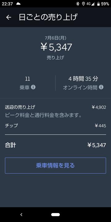 20200706_ubereats_日報