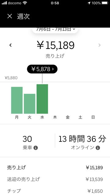 20200708_ubereats_日報