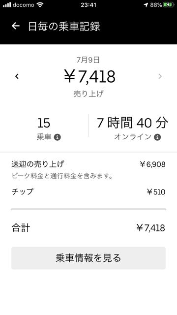 20200709_ubereats_日報