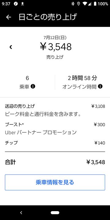 20200712_ubereats_売り上げ