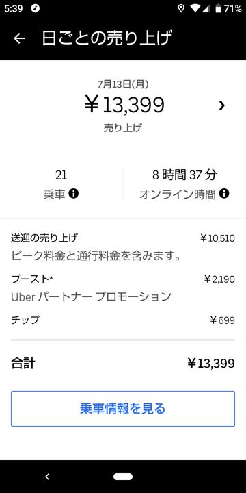 20200714_ubereats_売上げ