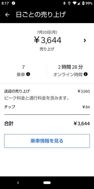 20200720UberEats日報