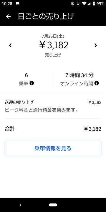 20200725UberEats日報