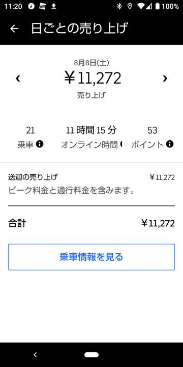 20200808UverEats日報