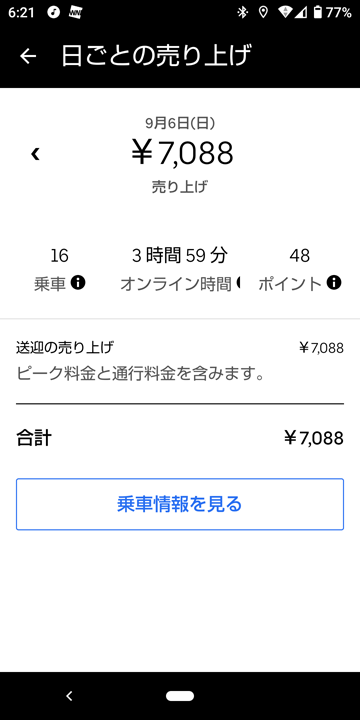 20200906UberEats売り上げ