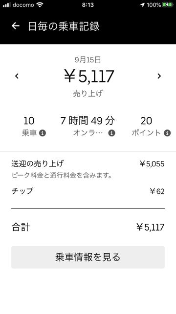 20200915UberEats売上げ