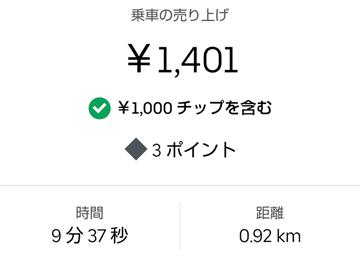 20201029UberEatsチップ1000円