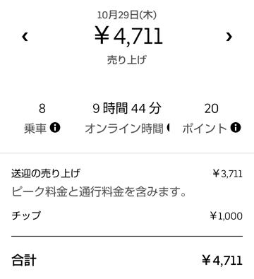 20201029UberEats日報