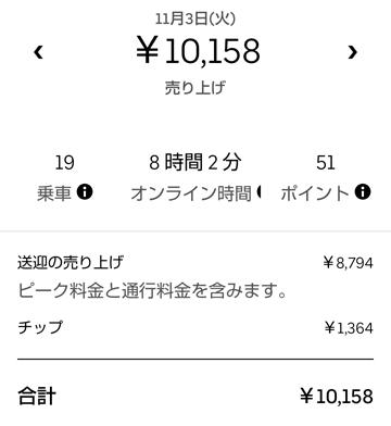 20201103UberEats日報